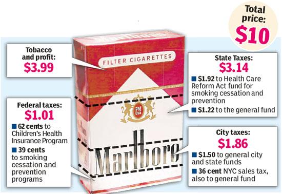 Wyoming cigarettes Marlboro list