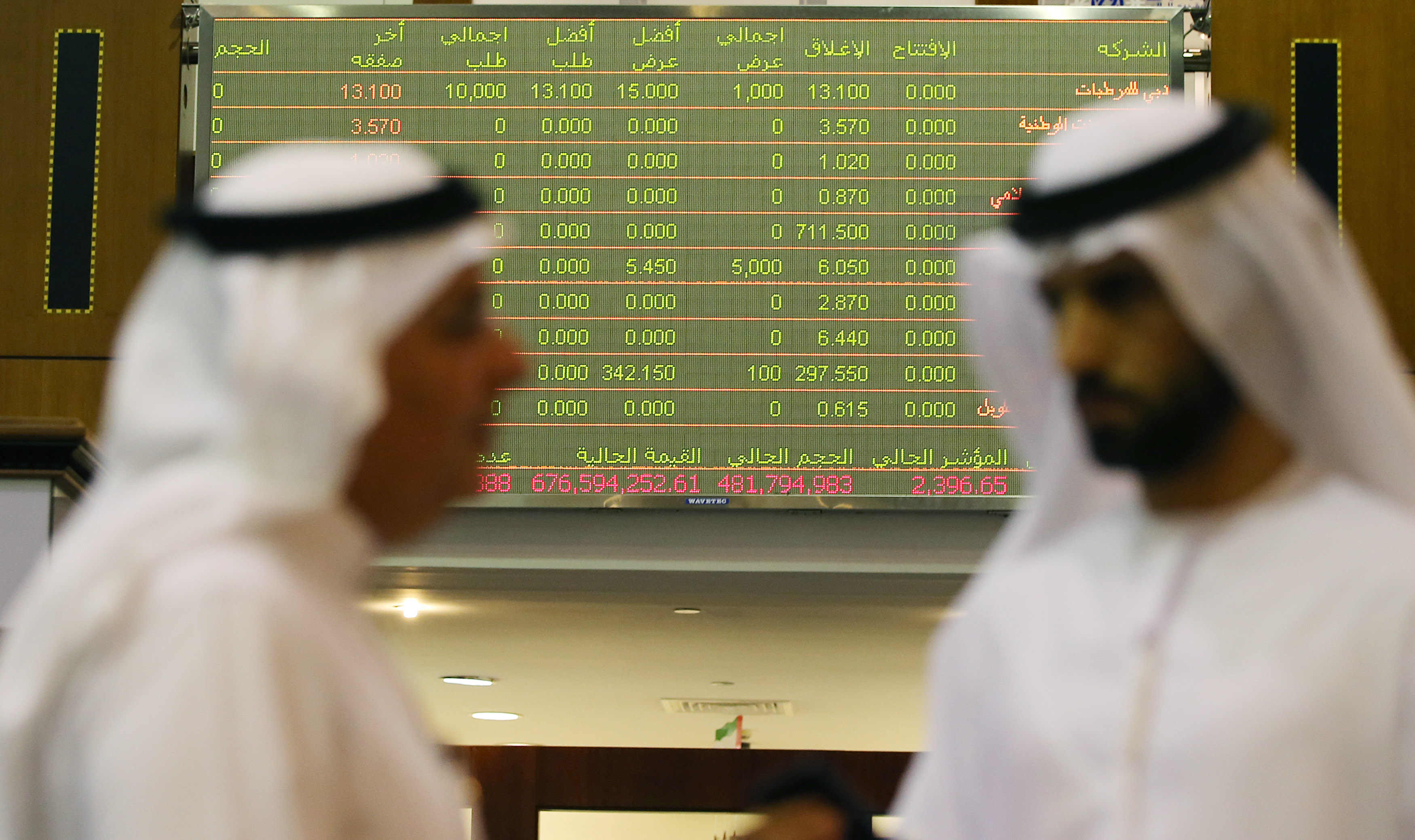United Arab Emirates - Dubai, Saudi Markets Lose 7 Percent