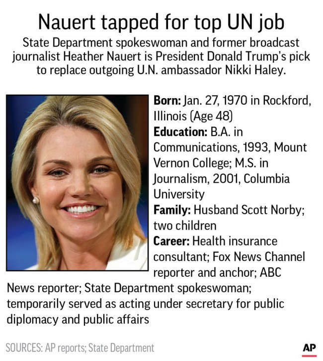 Graphic profiles Heather Nauert, President Donald Trump's pick for U.S. ambassador to the U.N